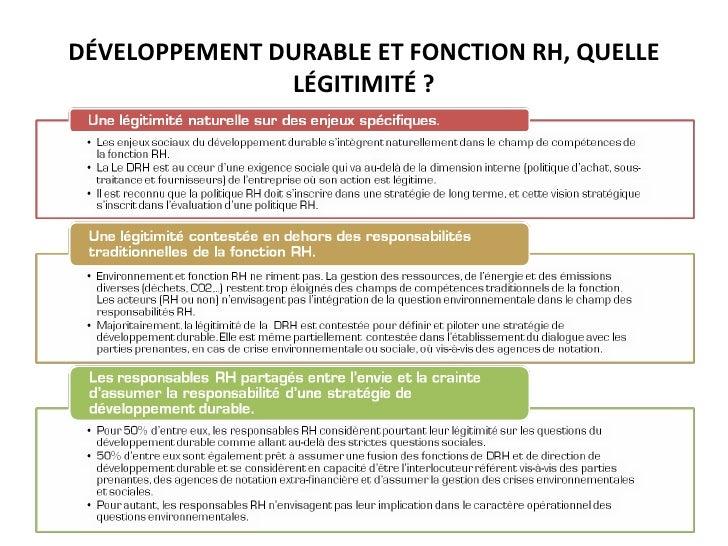 DÉVELOPPEMENT DURABLE ET FONCTION RH, QUELLE LÉGITIMITÉ?