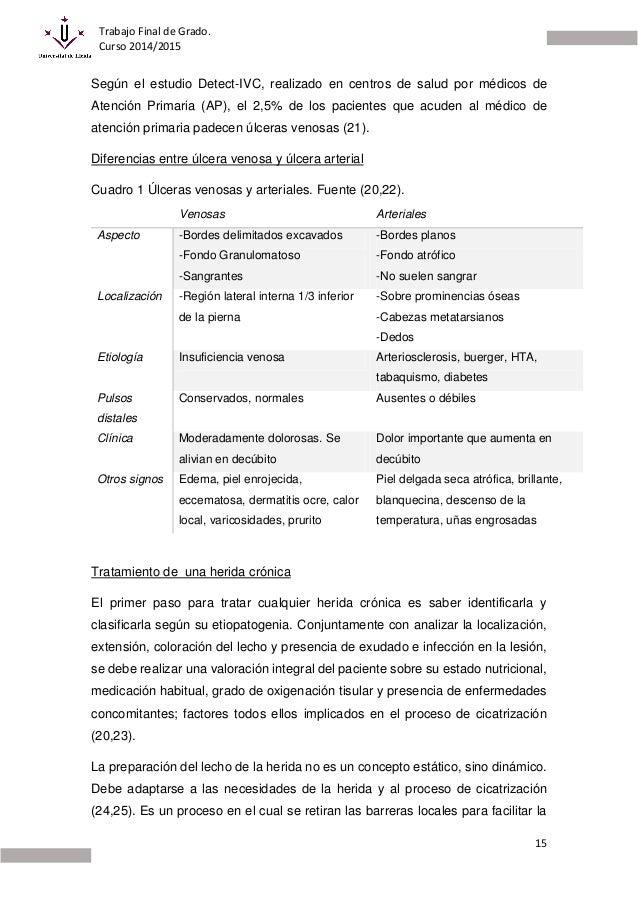 EVALUACIÓN DE LA MEJORÍA DE CICATRIZACIÓN DE ÚLCERAS