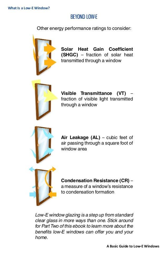 epub Impact on Composite