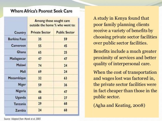A study in Kenya found that poor family planning clients receive a variety of benefits by choosing private sector faciliti...