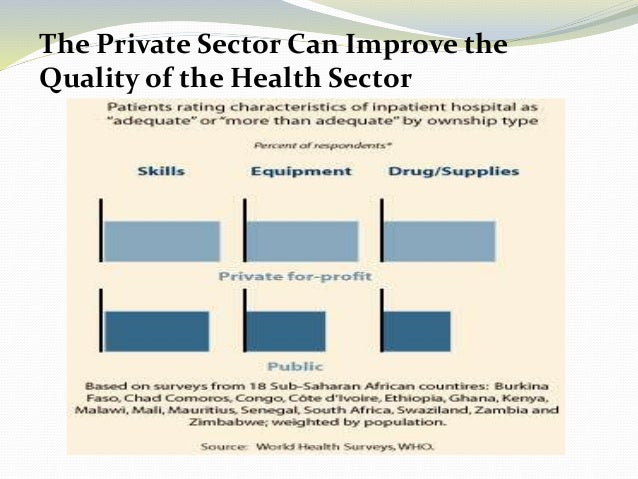 The Private Sector Can Improve the Quality of the Health Sector