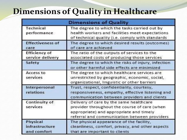Dimensions of Quality in Healthcare