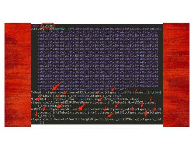 Github ■https://github.com/ChrisTruncer/PenTestScript s/blob/master/enumeration.py ■https://github.com/ChrisTruncer/PenTes...