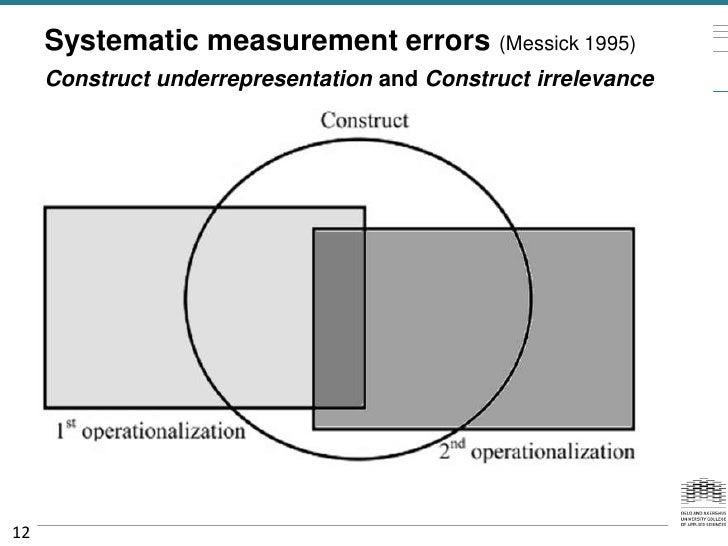 Systematic measurement errors (Messick 1995)     Construct underrepresentation and Construct irrelevance12