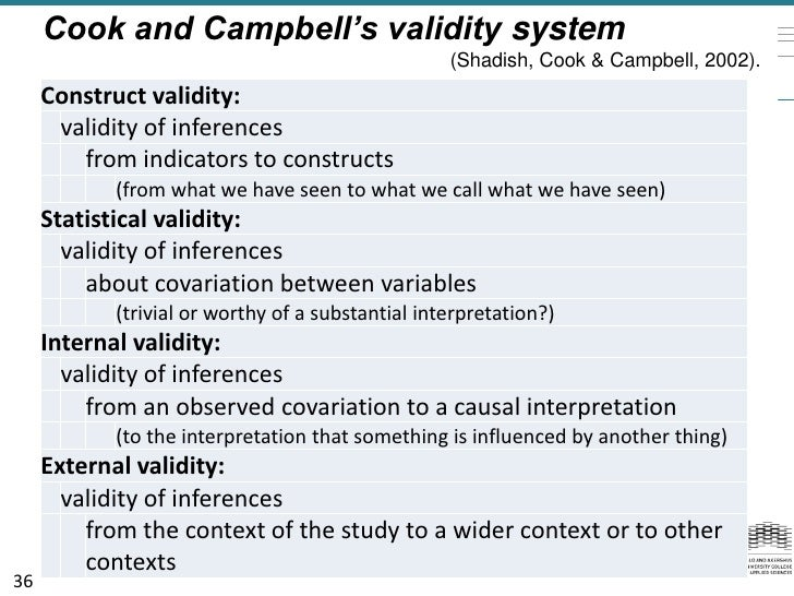 Cook and Campbell's validity system                                                   (Shadish, Cook & Campbell, 2002).   ...
