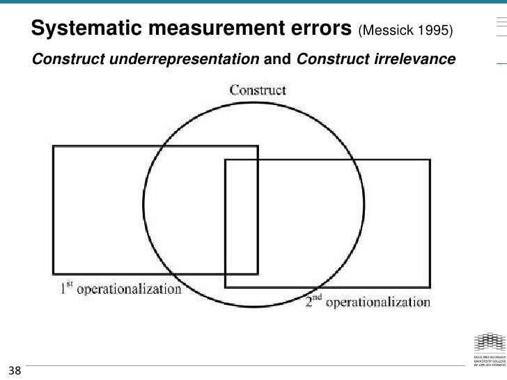 Systematic measurement errors (Messick 1995)     Construct underrepresentation and Construct irrelevance38