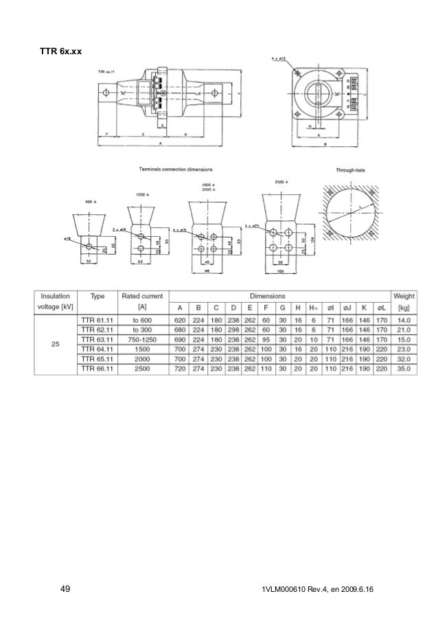 abb medium voltage mv indoor and outdoor current ct and pt connection diagram abb wiring diagrams wiring diagram