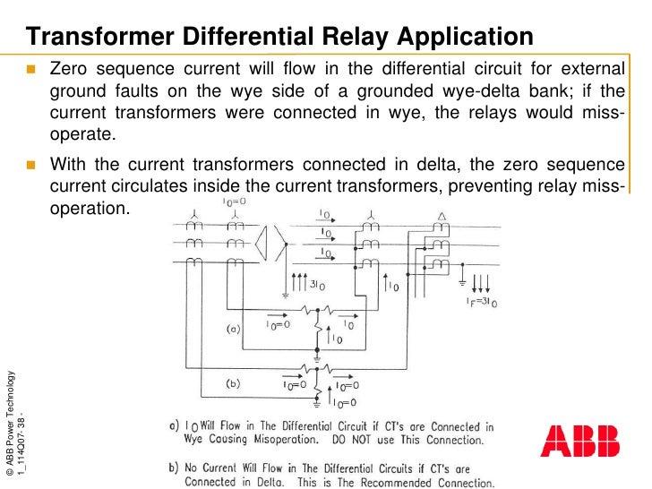 abb current transformer wiring diagram wiring diagram for light rh lomond tw