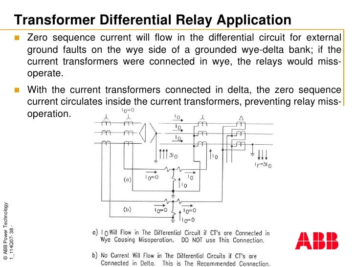 ABB - TRANSFORMERS-PROTECTION-COURSE (2001) Abb Current Transformer Wiring Diagram on