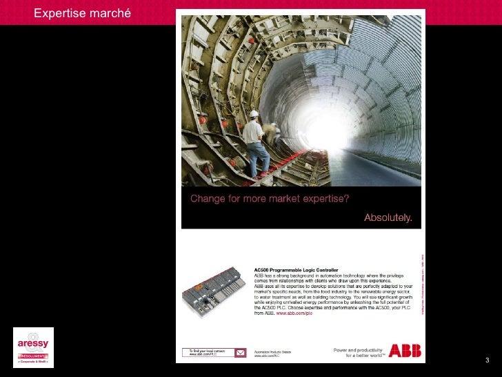Abb Aressy publicité BtoB monde Slide 3