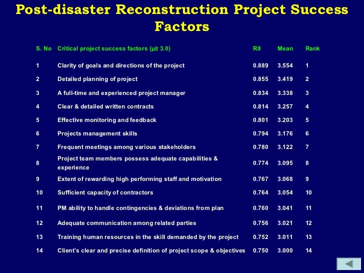 causes of the failure of reconstruction Ures, such as the human and latent root causes properly per-formed, failure analysis and rca are critical steps in the overall  accident reconstruction.