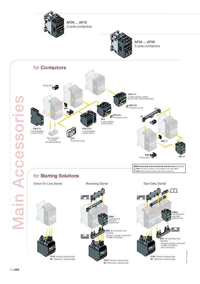 abb contactors - 3 pole contactors up to 18 5kw 20hp - abb af09-af38 &  af09z-af38z (ac dc) contactors