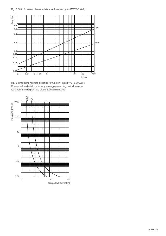 Abb Medium-high Voltage Products