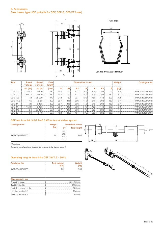 ABB High Voltage Current Limiting Fuse Links Type CEF