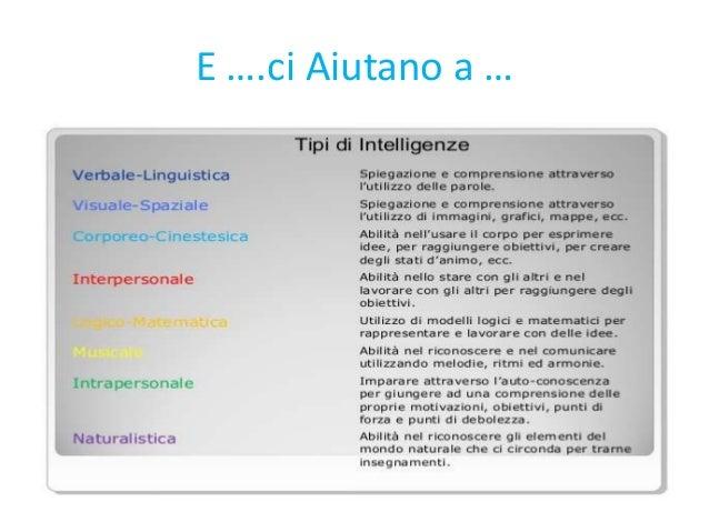 Abbiamo 8 tipi diversi di intelligenza - Diversi tipi di energia ...