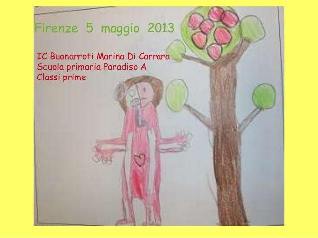Firenze 5 maggio 2013IC Buonarroti Marina Di CarraraScuola primaria Paradiso AClassi prime