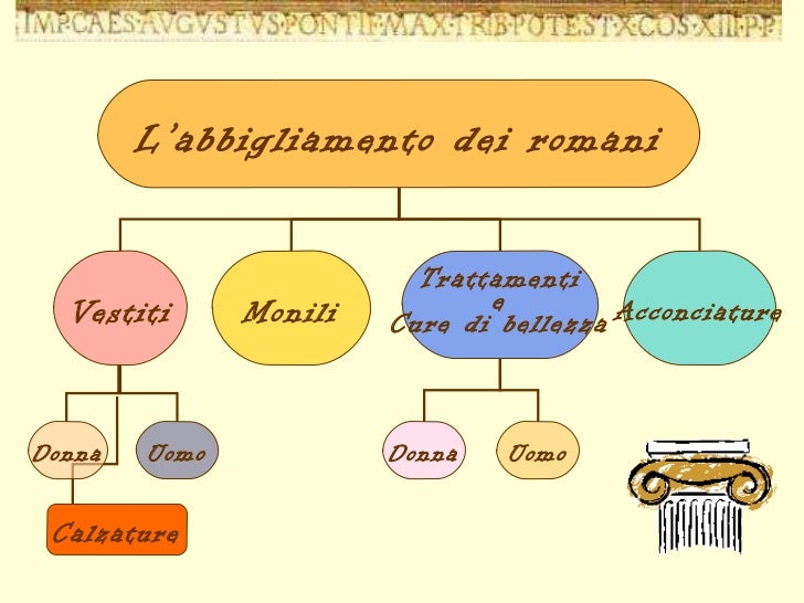 Dei Romani Dei Dei Romani Romani Abbigliamento Abbigliamento Dei Romani Abbigliamento Abbigliamento Abbigliamento MpqSVGUz