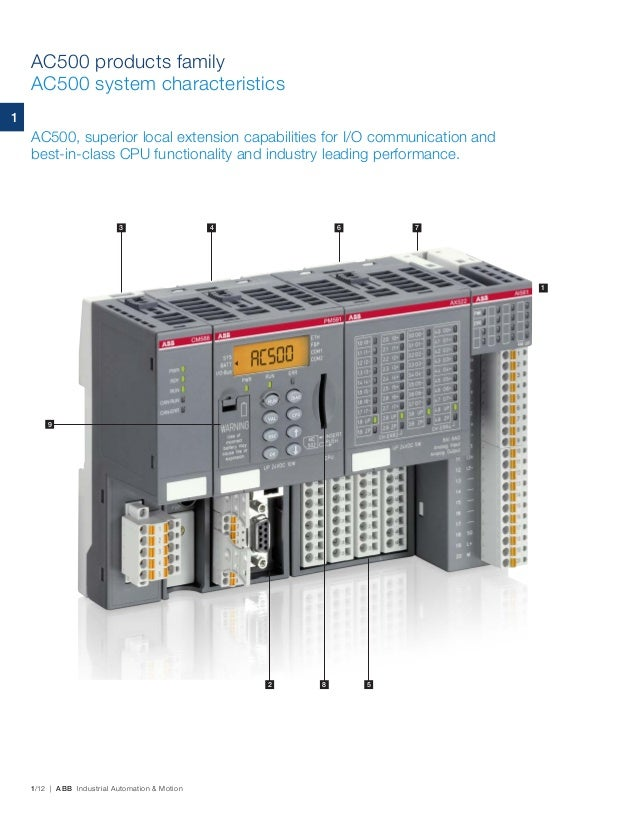 Abb industrial automation