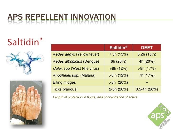 APS REPELLENT INNOVATION     Smidge®: 20% Saltidin solution, in a patented moisturising,     water/sweat-proof lotion form...