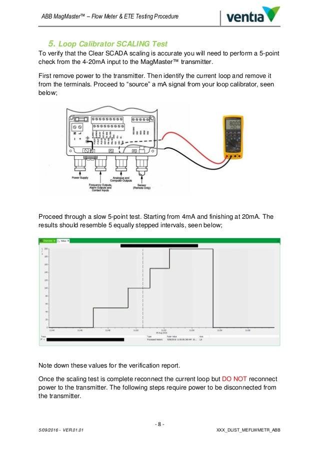 abb mag flow meter manual