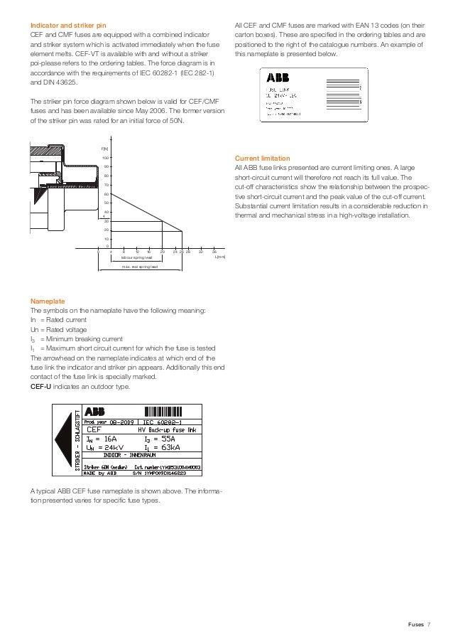ABB CEF Current Limiting Fuses 3.6, 7.2, 12kV, 6-200A High Voltage Fu…