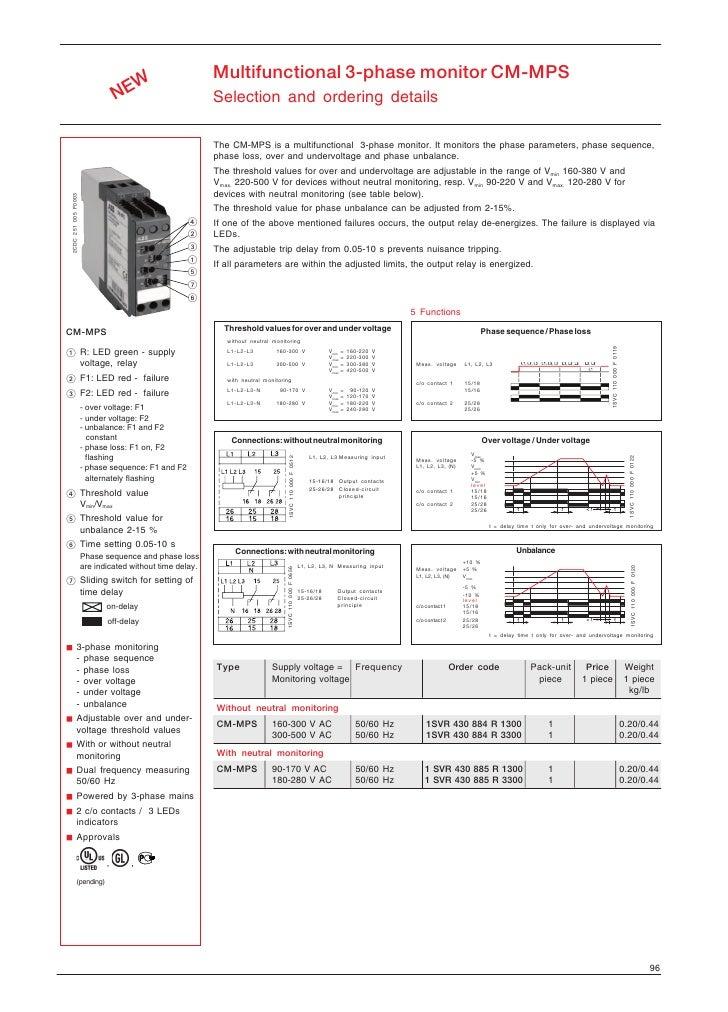 Multifunctional 3-phase monitor CM-MPS                                   W                                 NE             ...