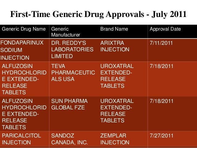 doxycycline price