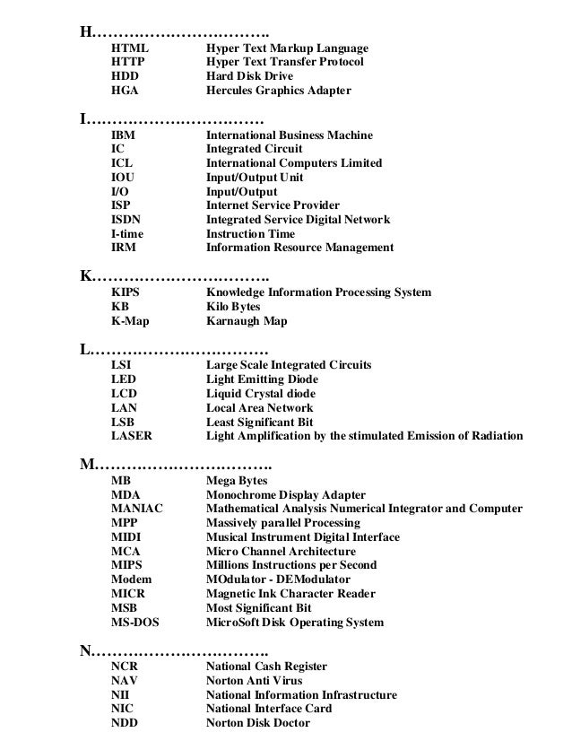 Abbreviations By Name
