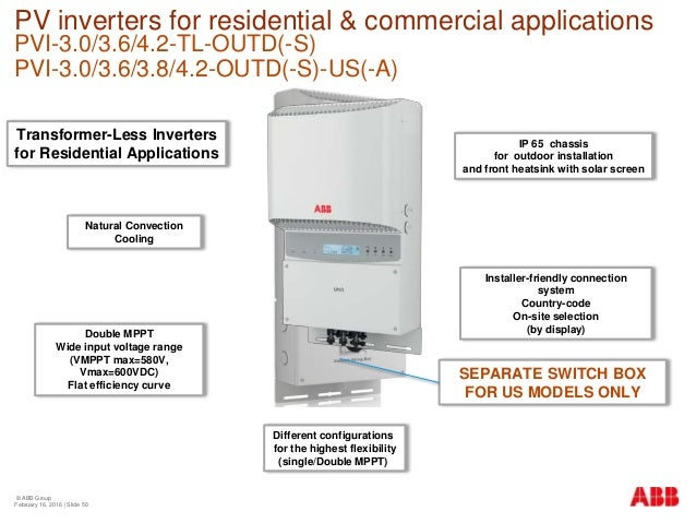 Abb Training Colombia Inverters Focus On Residential And