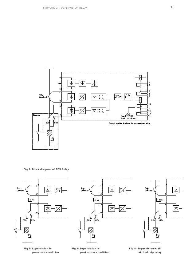4 POLES 5AMPS  @ 250V CONTACTS 24VDC COIL Schrack Relay ZG400024
