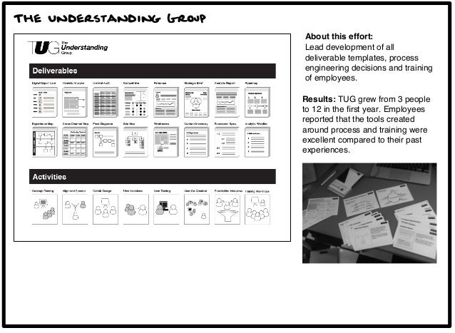 Abby Y Covert: An Information Architecture Portfolio