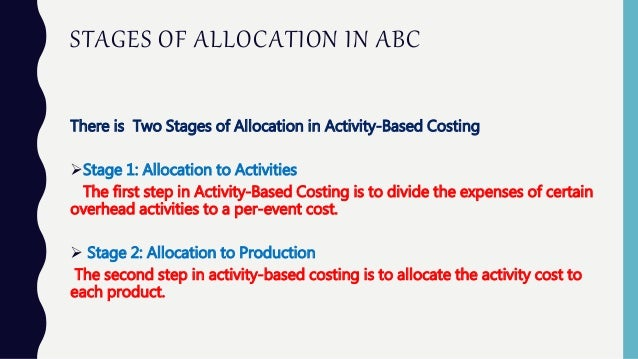 pros and cons of activity based costing