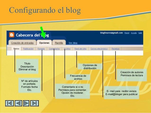 Configurando el blog Título Descripción Eliminar el blog Nº de artículos en portada. Formato fecha Etc. Comentario si o no...