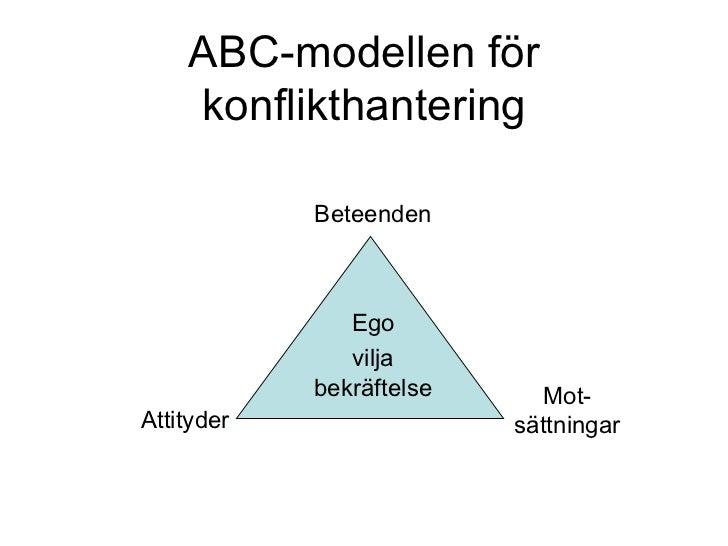 ABC-modellen för konflikthantering Attityder Beteenden Mot-sättningar Ego vilja bekräftelse