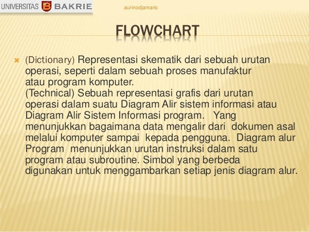 Abc01 algoritma dan flowchart ccuart Image collections
