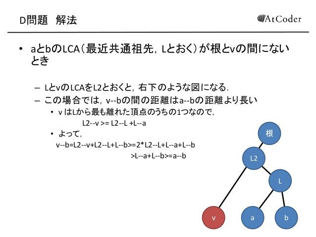 D問題 解法 • aとbのLCA(最近共通祖先,Lとおく)が根とvの間にない とき – LとvのLCAをL2とおくと,右下のような図になる. – この場合では,v--bの間の距離はa--bの距離より長い • v はLから最も離れた頂点のうちの1...