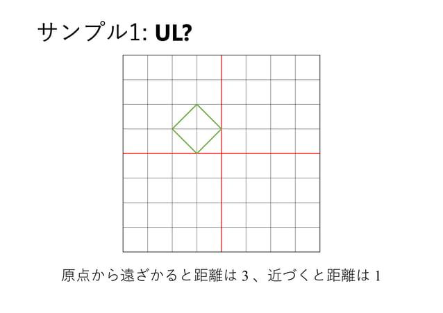 サンプル1: UL? 原点から遠ざかると距離は 3 、近づくと距離は 1