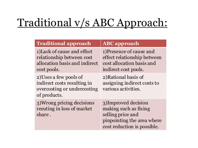 10 Traditional V S ABC Approach