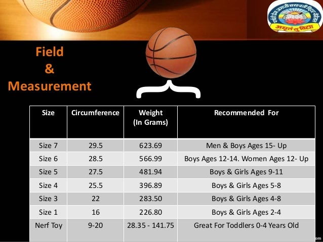 Field & Measurement {Size Circumference Weight (In Grams) Recommended For Size 7 29.5 623.69 Men & Boys Ages 15- Up Size 6...