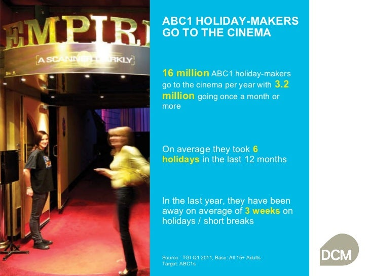 16 million  ABC1 holiday-makers go to the cinema per year with  3.2 million  going once a month or  more On average they t...