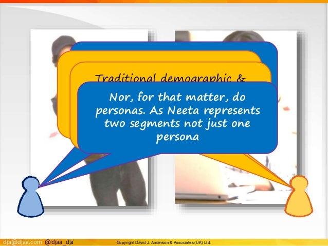dja@djaa.com @djaa_dja Copyright David J. Anderson & Associates (UK) Ltd. Neeta has 2 identities – Mother and Project Mana...