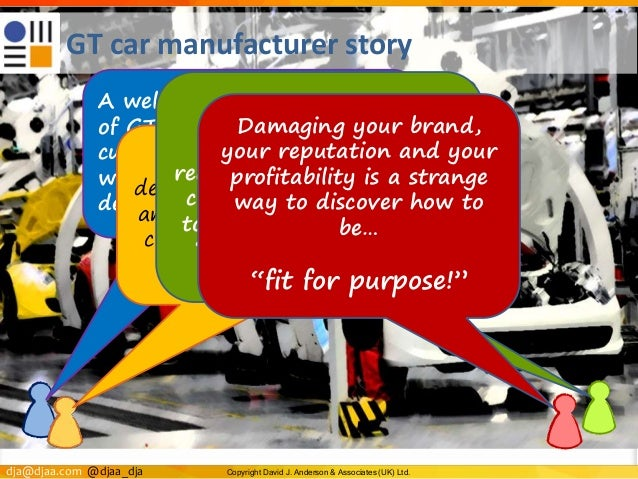 dja@djaa.com @djaa_dja Copyright David J. Anderson & Associates (UK) Ltd. GT car manufacturer story A well known manufactu...