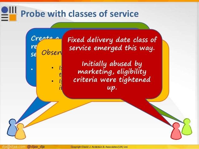 dja@djaa.com @djaa_dja Copyright David J. Anderson & Associates (UK) Ltd. Look for clusters or patterns of demand, or simi...