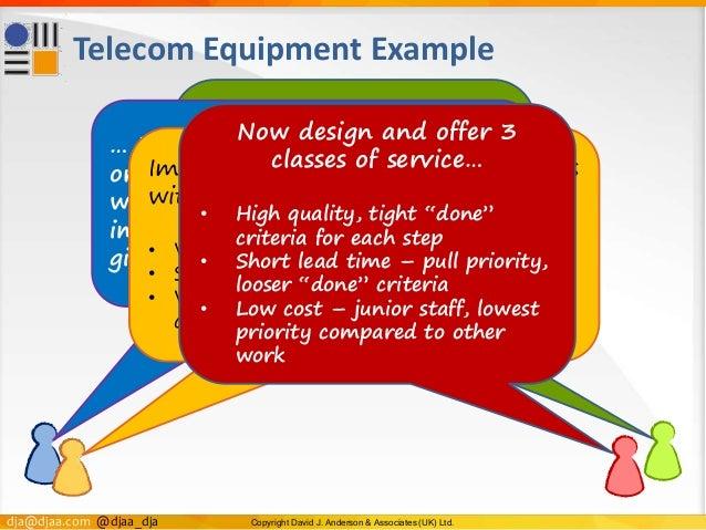 dja@djaa.com @djaa_dja Copyright David J. Anderson & Associates (UK) Ltd. Telecom Equipment Example A platform maintenance...