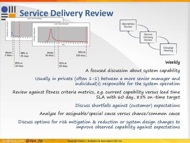 dja@djaa.com @djaa_dja Copyright David J. Anderson & Associates (UK) Ltd. Service Delivery Review Weekly A focused discuss...