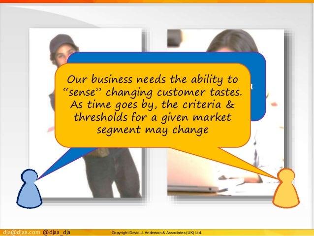 dja@djaa.com @djaa_dja Copyright David J. Anderson & Associates (UK) Ltd. We need a different set of thresholds for our fi...