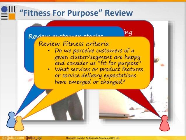 "dja@djaa.com @djaa_dja Copyright David J. Anderson & Associates (UK) Ltd. ""Fitness For Purpose"" Review Regular recurring m..."