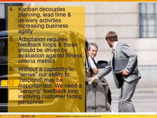dja@djaa.com @djaa_dja Copyright David J. Anderson & Associates (UK) Ltd. 4. Kanban decouples planning, lead time & delive...