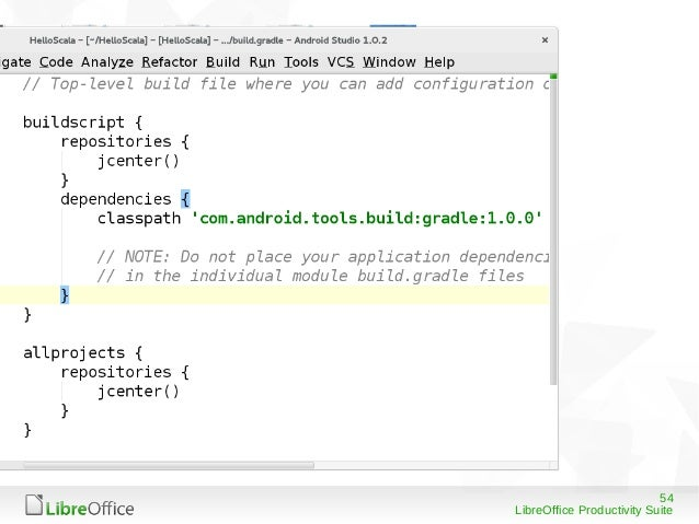 54 LibreOffice Productivity Suite
