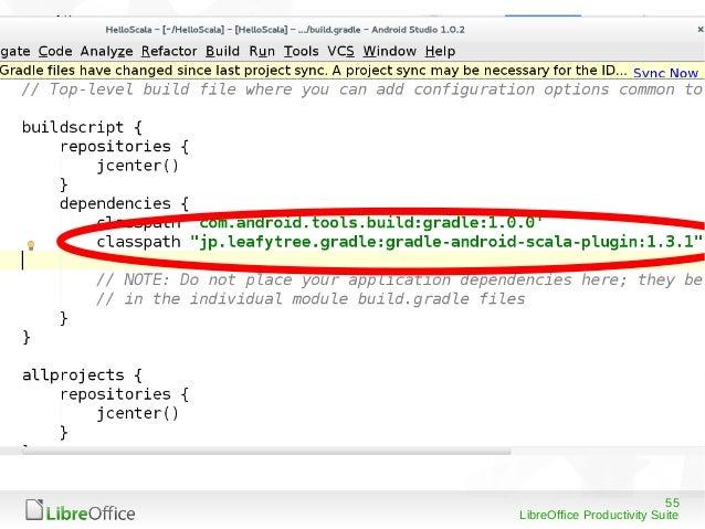 55 LibreOffice Productivity Suite